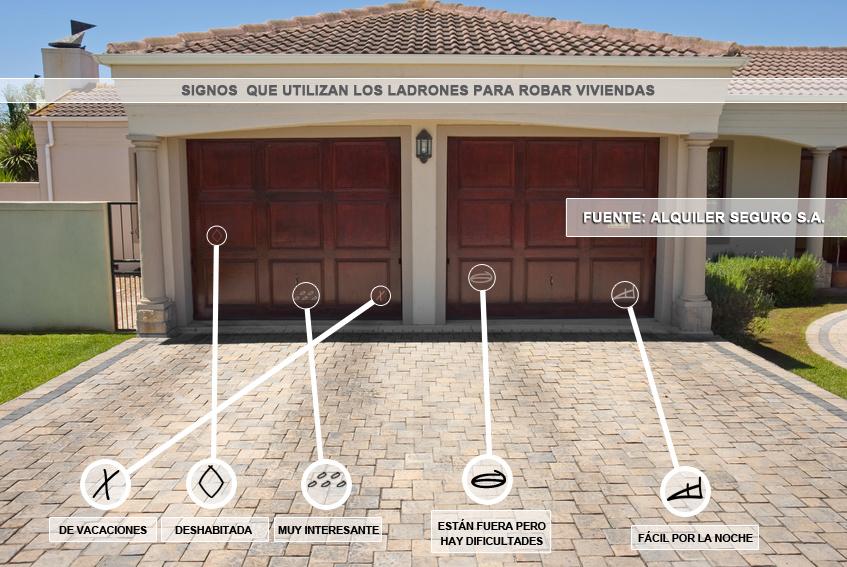 Señales que dejan los cacos en las puertas de las viviendas vacías para robar en su interior